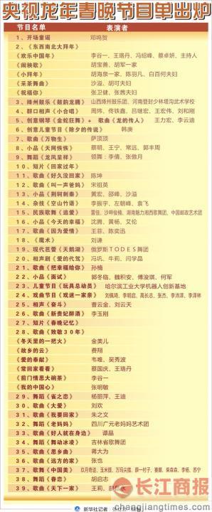 央視龍年春晚節目單出爐 沒有趙本山還是有看頭圖片