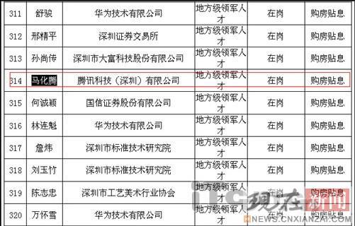 身价293亿腾讯CEO马化腾领住房补贴遭质疑