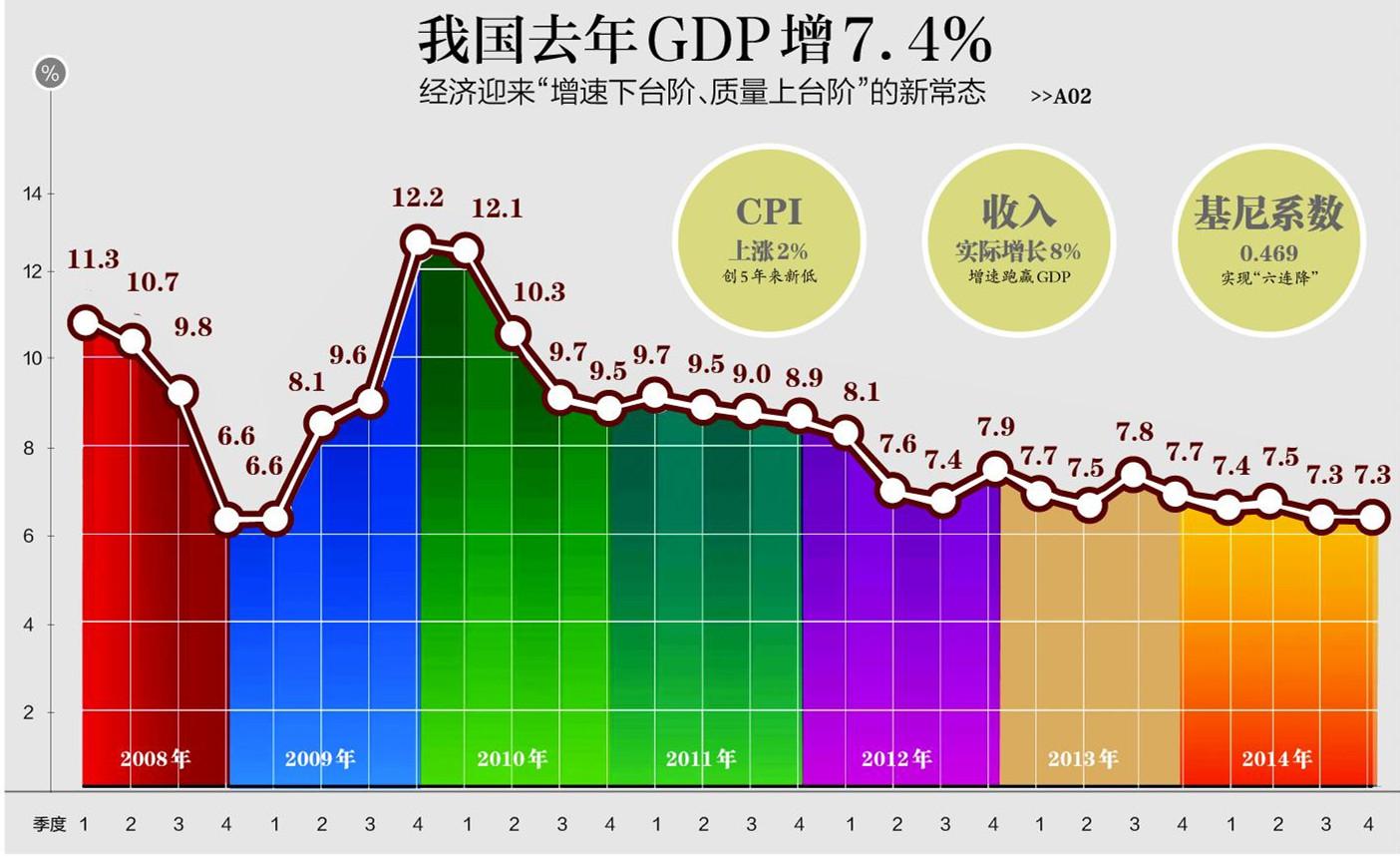 信息经济总量_世界经济总量图片