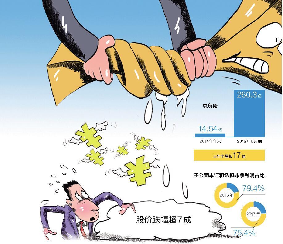 金洲慈航260亿负债三年半增17倍 拟置换贡献八成利润子公司股权解困
