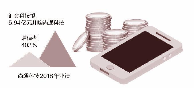 """汇金科技拟5.9亿""""全控""""尚通科技  标的去年营收下降七成获逾4倍溢价"""