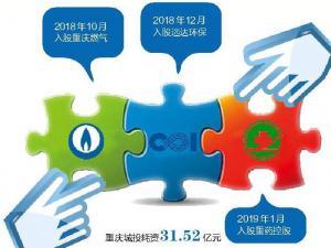 重庆城投加速实施国有资源整合 31亿收购3家渝籍上市公司股权