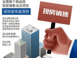 """深圳现房销售试点并非全国首例 """"一刀切""""取消预售过半房企将生存困难"""
