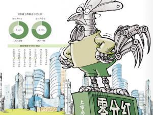 """29家上市房企15年未分红或为避税 华联控股和广宇发展成上榜""""铁公鸡"""""""