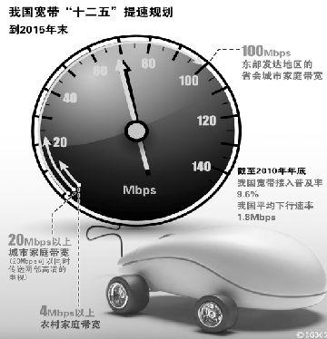 设计 时钟 素材 钟表 360_374